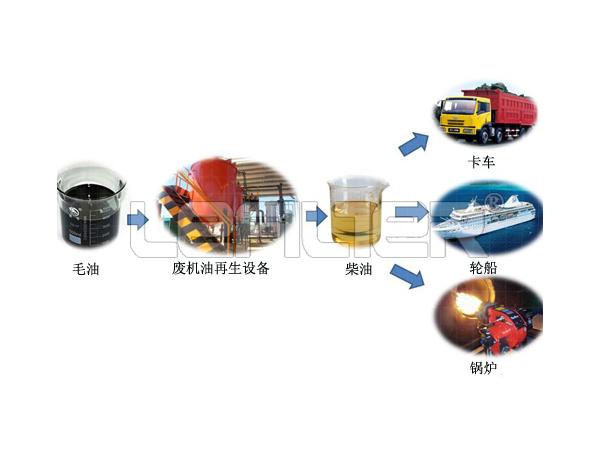 废塑料裂解设备
