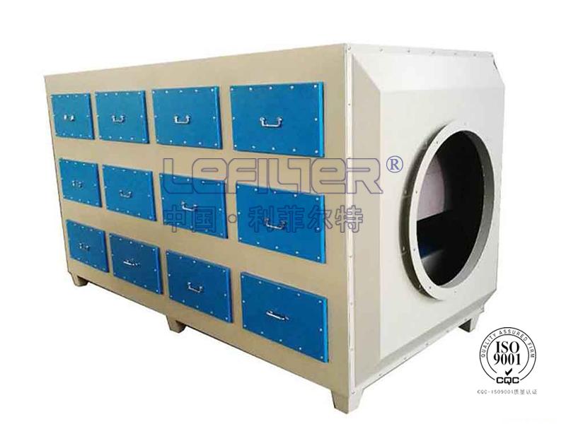 活性炭吸附箱工作原理和适用环境